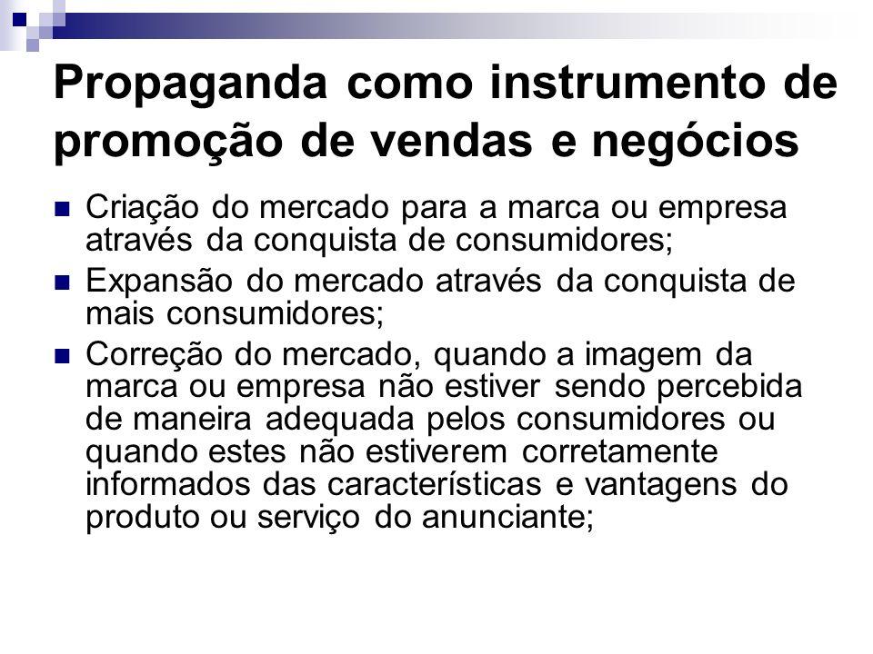 Propaganda como instrumento de promoção de vendas e negócios Criação do mercado para a marca ou empresa através da conquista de consumidores; Expansão