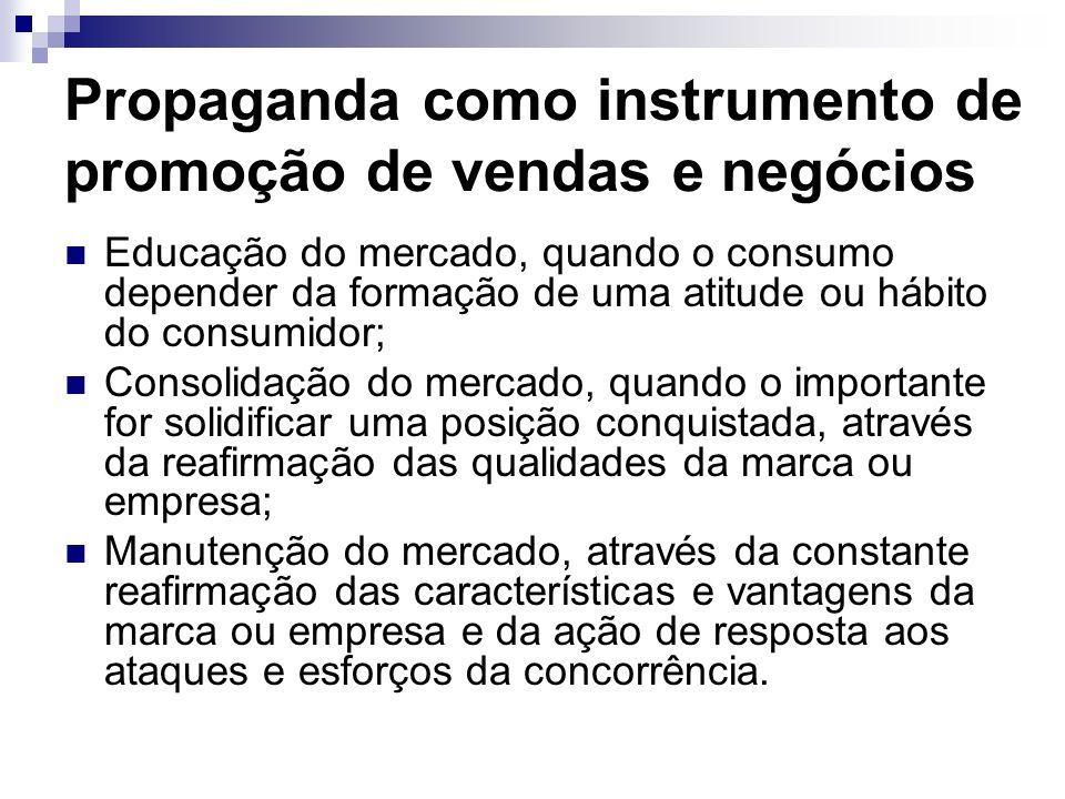 Propaganda como instrumento de promoção de vendas e negócios Educação do mercado, quando o consumo depender da formação de uma atitude ou hábito do co
