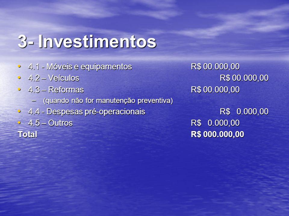 3- Investimentos 4.1 - Móveis e equipamentosR$ 00.000,00 4.1 - Móveis e equipamentosR$ 00.000,00 4.2 – VeículosR$ 00.000,00 4.2 – VeículosR$ 00.000,00