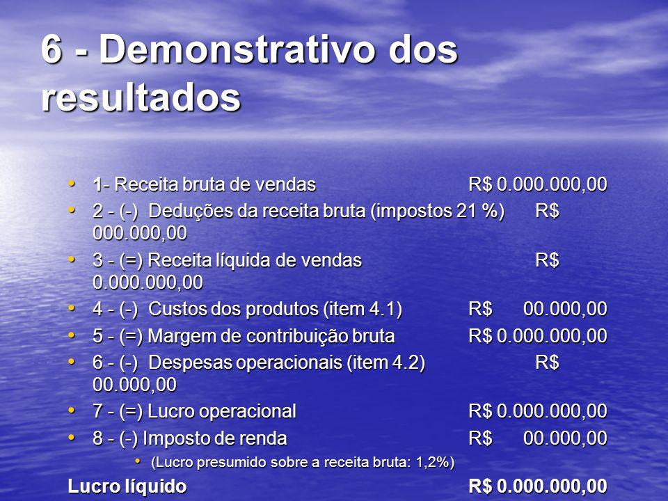 6 - Demonstrativo dos resultados 1- Receita bruta de vendasR$ 0.000.000,00 1- Receita bruta de vendasR$ 0.000.000,00 2 - (-) Deduções da receita bruta