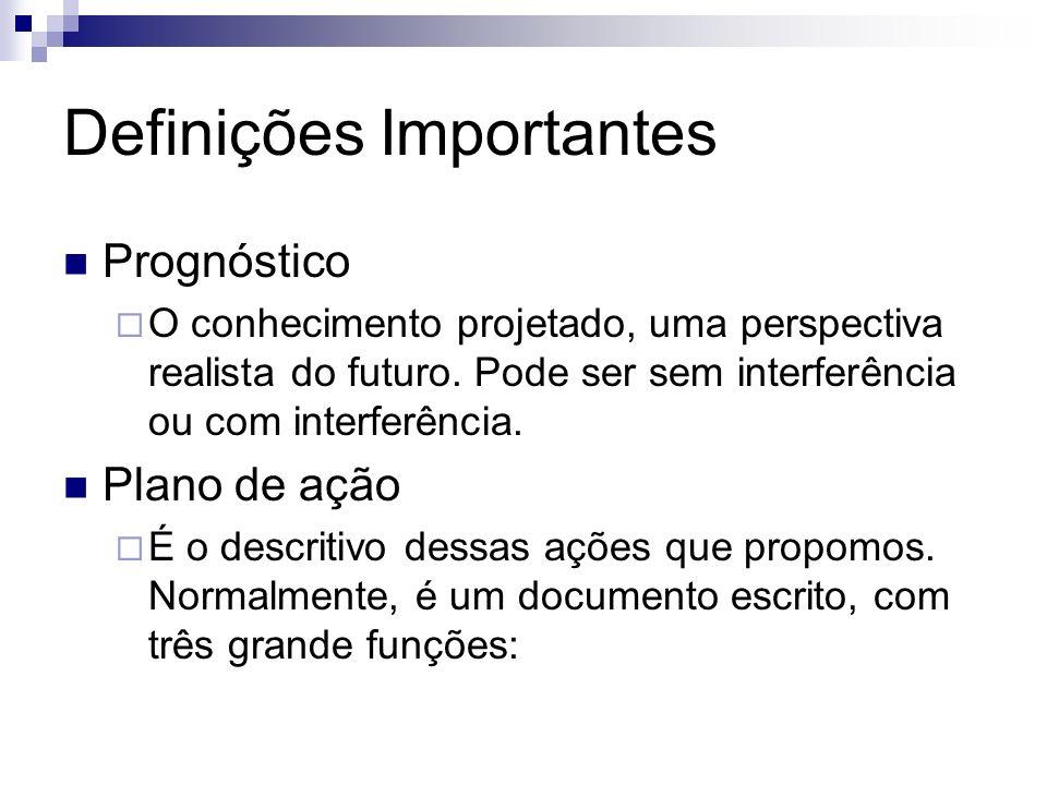 Definições Importantes Prognóstico O conhecimento projetado, uma perspectiva realista do futuro. Pode ser sem interferência ou com interferência. Plan