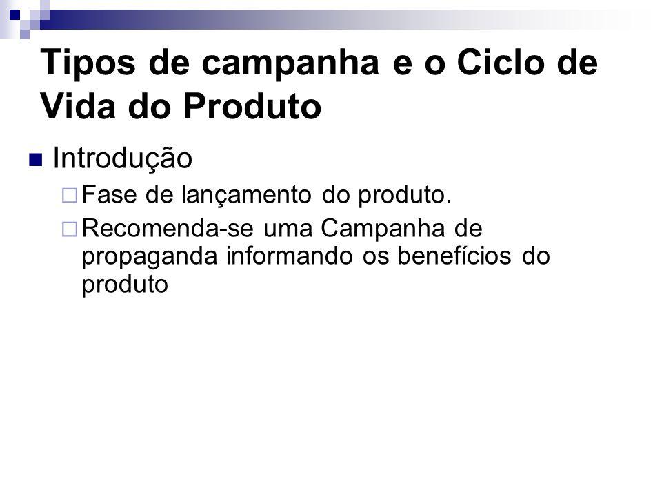 Introdução Fase de lançamento do produto. Recomenda-se uma Campanha de propaganda informando os benefícios do produto