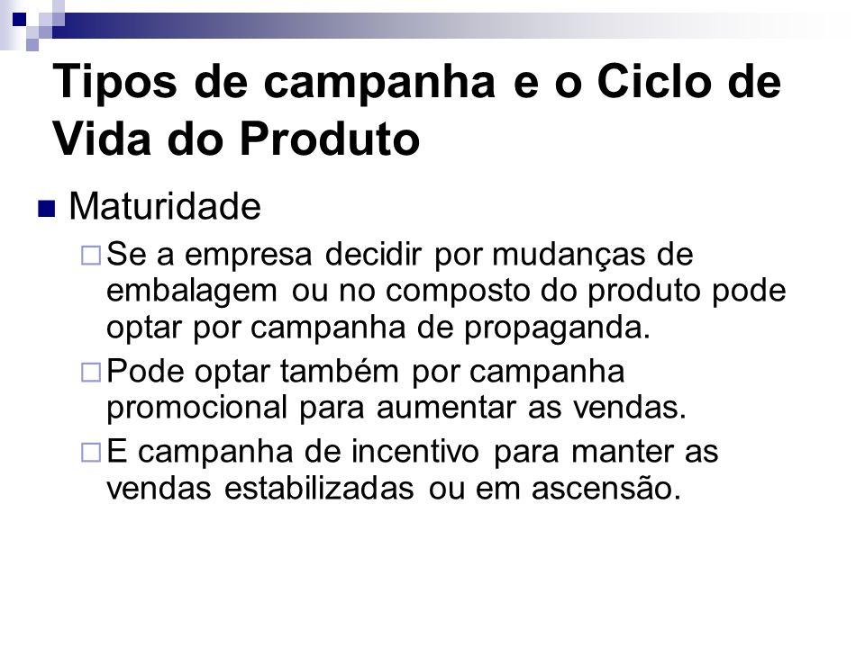Tipos de campanha e o Ciclo de Vida do Produto Maturidade Se a empresa decidir por mudanças de embalagem ou no composto do produto pode optar por camp