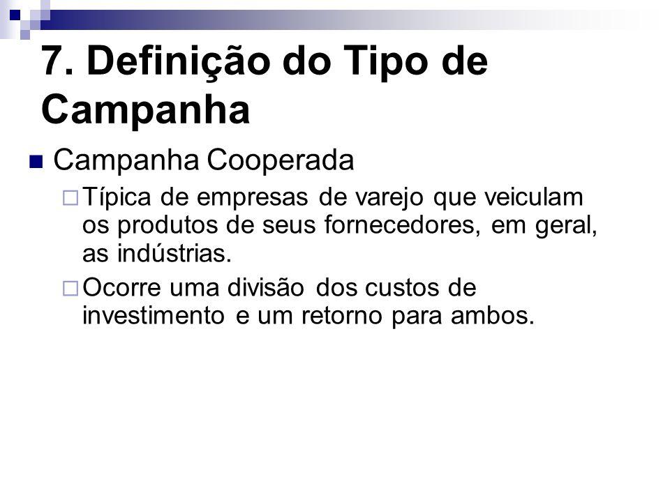 7. Definição do Tipo de Campanha Campanha Cooperada Típica de empresas de varejo que veiculam os produtos de seus fornecedores, em geral, as indústria