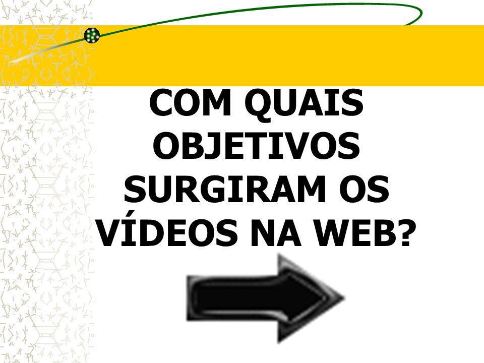 COM QUAIS OBJETIVOS SURGIRAM OS VÍDEOS NA WEB?