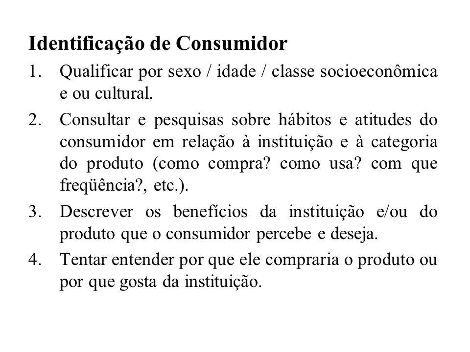 Identificação de Consumidor 1.Qualificar por sexo / idade / classe socioeconômica e ou cultural. 2.Consultar e pesquisas sobre hábitos e atitudes do c
