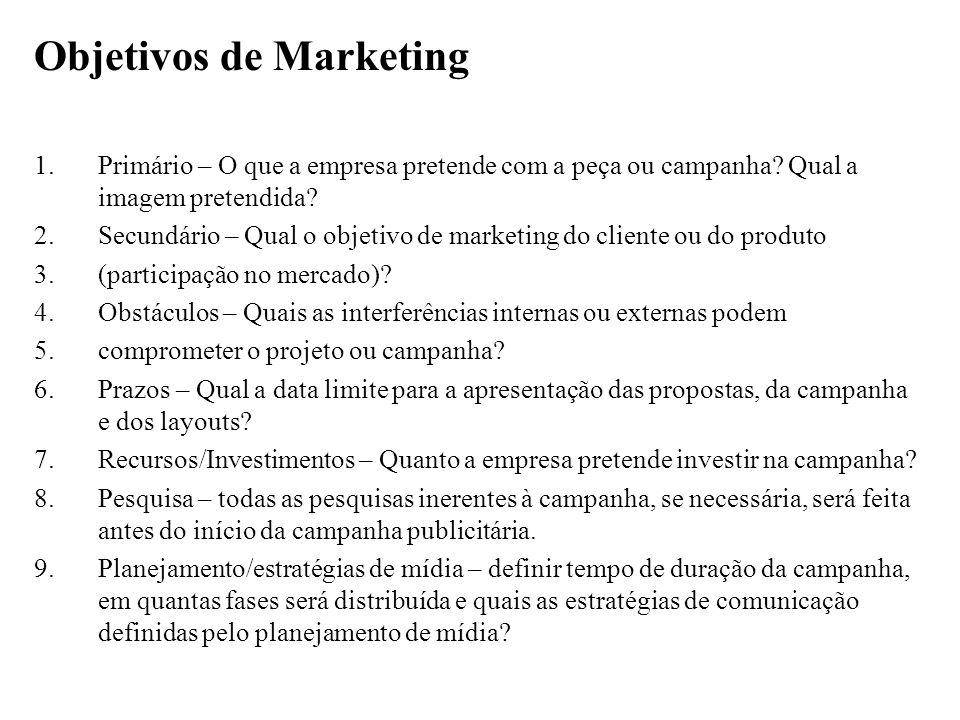 Objetivos de Marketing 1.Primário – O que a empresa pretende com a peça ou campanha? Qual a imagem pretendida? 2.Secundário – Qual o objetivo de marke