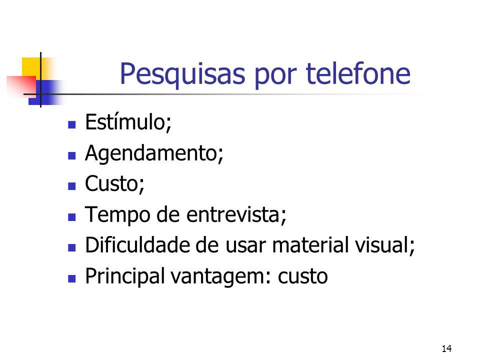 14 Pesquisas por telefone Estímulo; Agendamento; Custo; Tempo de entrevista; Dificuldade de usar material visual; Principal vantagem: custo