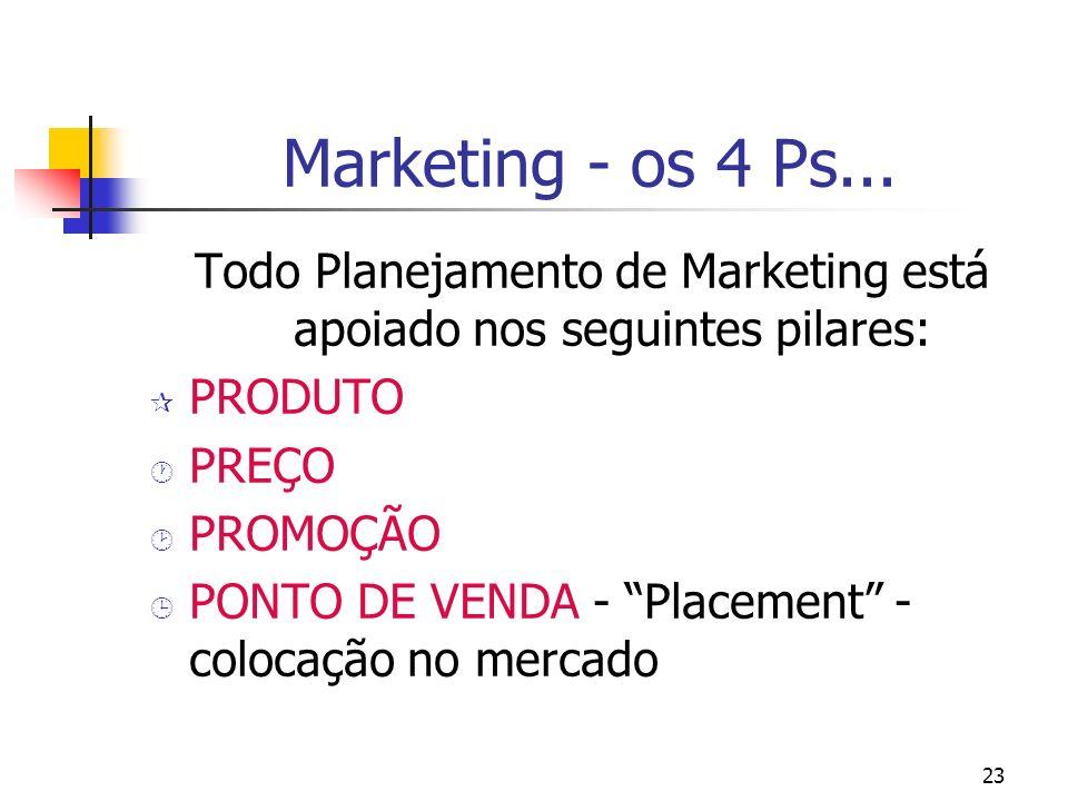 23 Marketing - os 4 Ps... Todo Planejamento de Marketing está apoiado nos seguintes pilares: ¶ PRODUTO · PREÇO ¸ PROMOÇÃO ¹ PONTO DE VENDA - Placement
