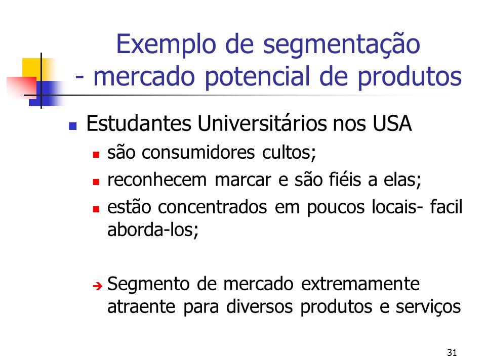 31 Exemplo de segmentação - mercado potencial de produtos Estudantes Universitários nos USA são consumidores cultos; reconhecem marcar e são fiéis a e