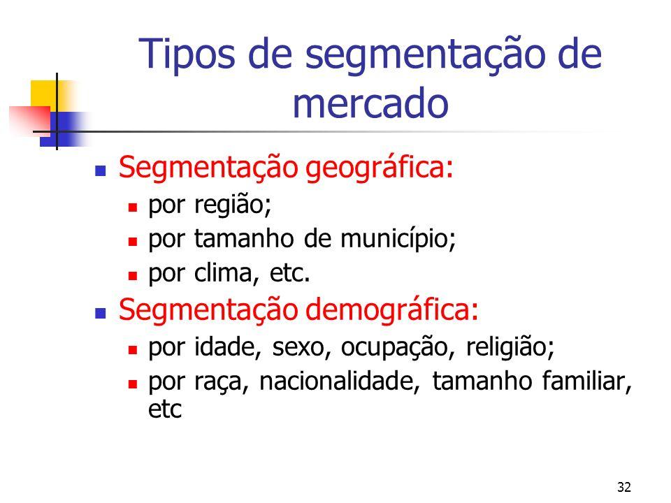 32 Tipos de segmentação de mercado Segmentação geográfica: por região; por tamanho de município; por clima, etc. Segmentação demográfica: por idade, s