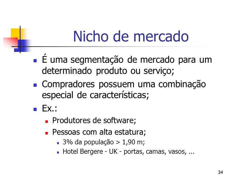 34 Nicho de mercado É uma segmentação de mercado para um determinado produto ou serviço; Compradores possuem uma combinação especial de característica