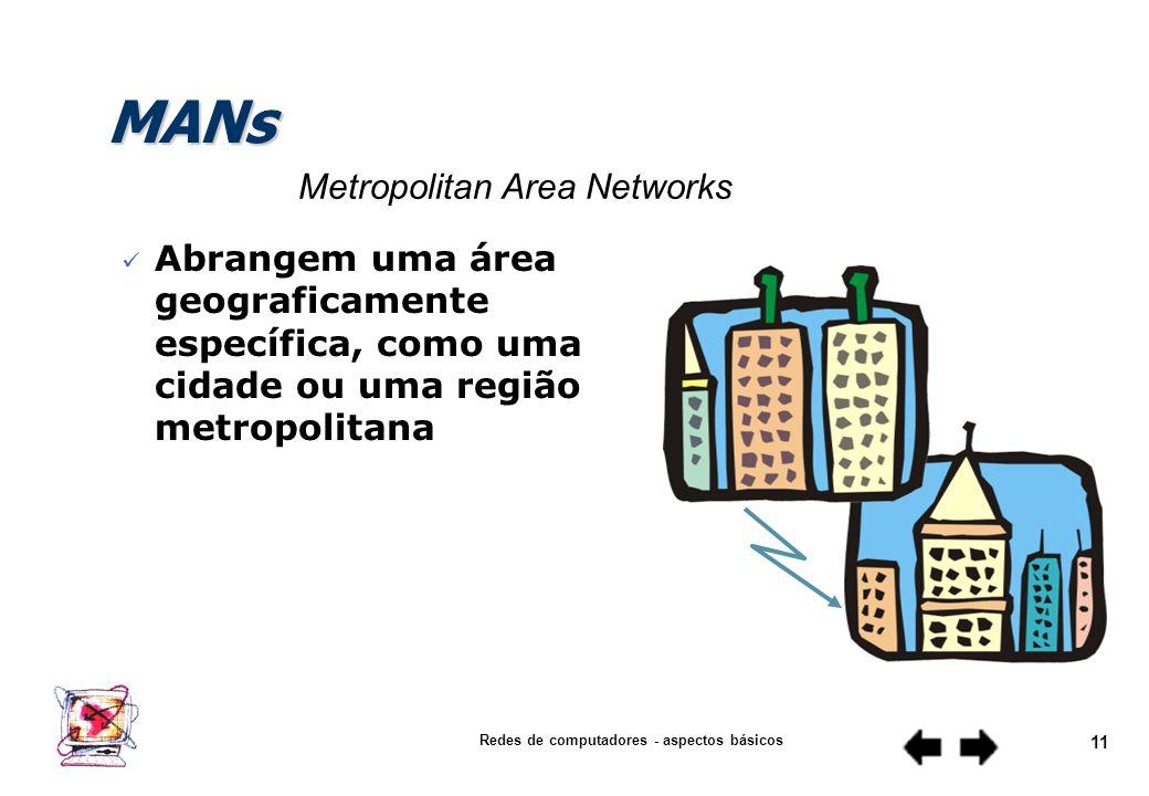 Redes de computadores - aspectos básicos 10 LANs Equipamentos interligados operando em distâncias curtas Geralmente distribuídos em um único prédio ou