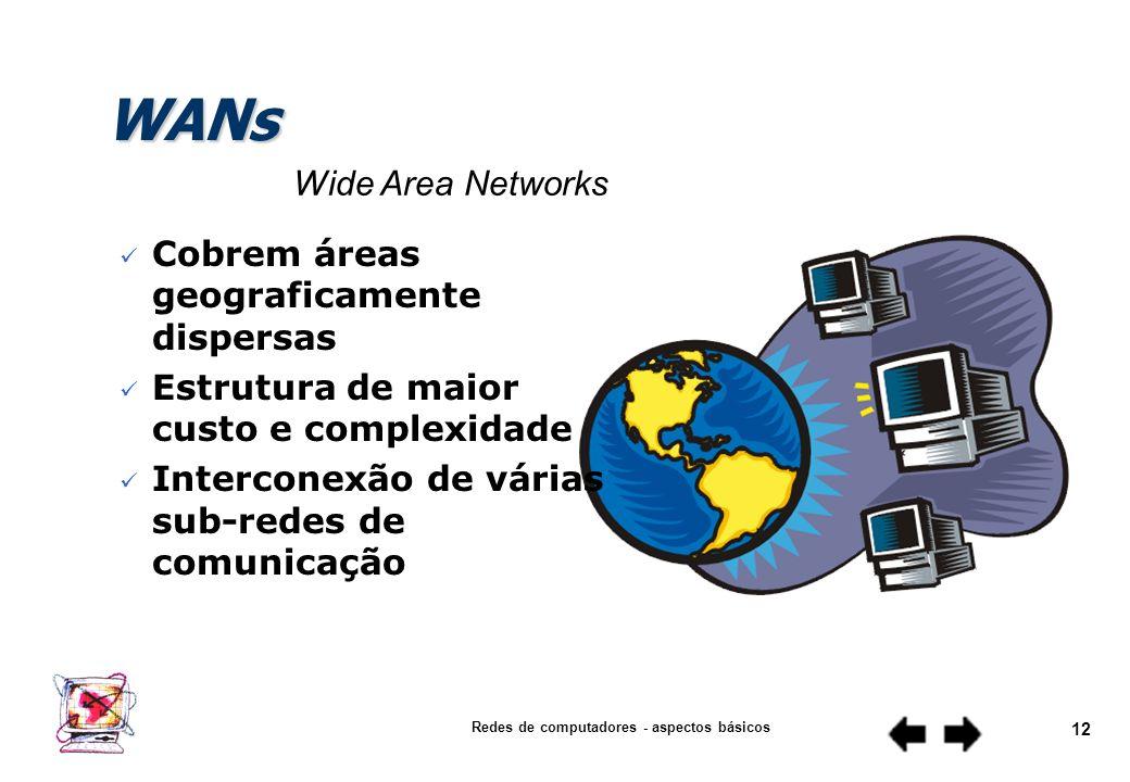 Redes de computadores - aspectos básicos 11 MANs Abrangem uma área geograficamente específica, como uma cidade ou uma região metropolitana Metropolita