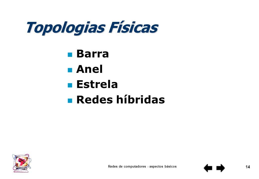 Redes de computadores - aspectos básicos 13 Tipos de arranjo Ponto a ponto Multiponto Lógico X Físico Topologias ou