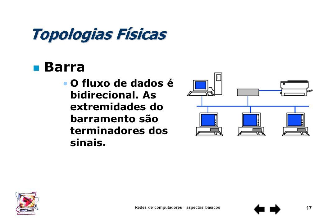 Redes de computadores - aspectos básicos 16 Topologias Físicas n Barra O comprimento do cabo e o número máximo de estações em uma rede é determinado,
