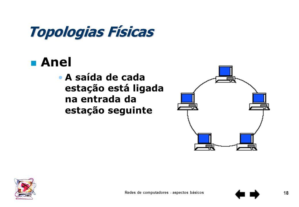 Redes de computadores - aspectos básicos 17 Topologias Físicas n Barra O fluxo de dados é bidirecional. As extremidades do barramento são terminadores