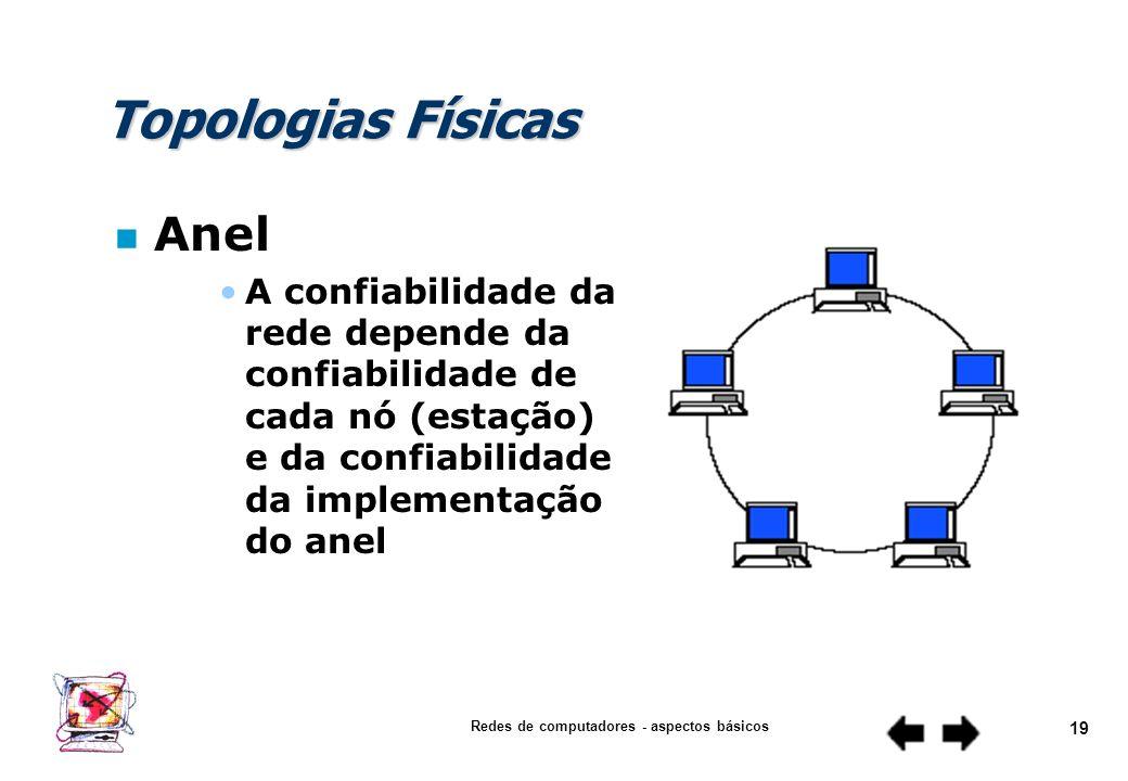 Redes de computadores - aspectos básicos 18 Topologias Físicas n Anel A saída de cada estação está ligada na entrada da estação seguinte