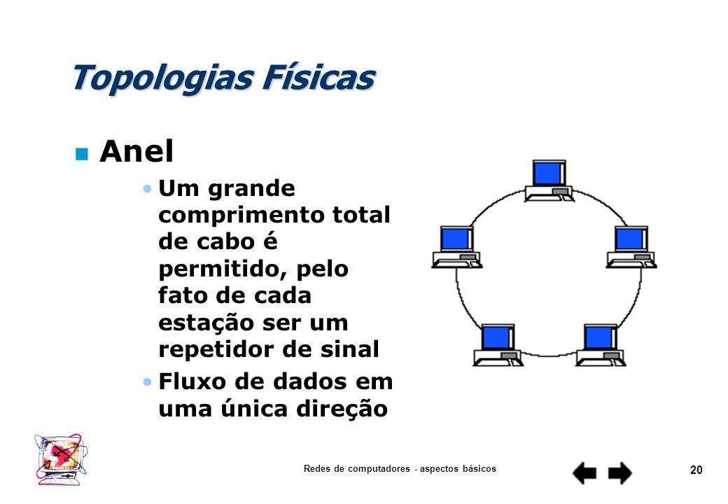 Redes de computadores - aspectos básicos 19 Topologias Físicas n Anel A confiabilidade da rede depende da confiabilidade de cada nó (estação) e da con