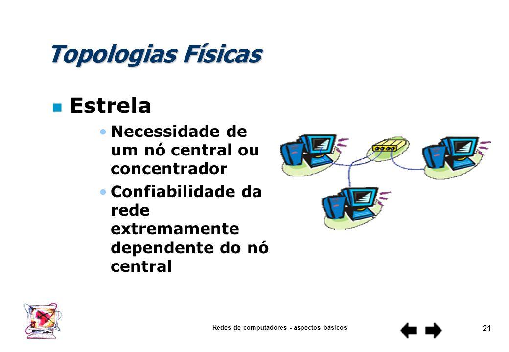 Redes de computadores - aspectos básicos 20 Topologias Físicas n Anel Um grande comprimento total de cabo é permitido, pelo fato de cada estação ser u