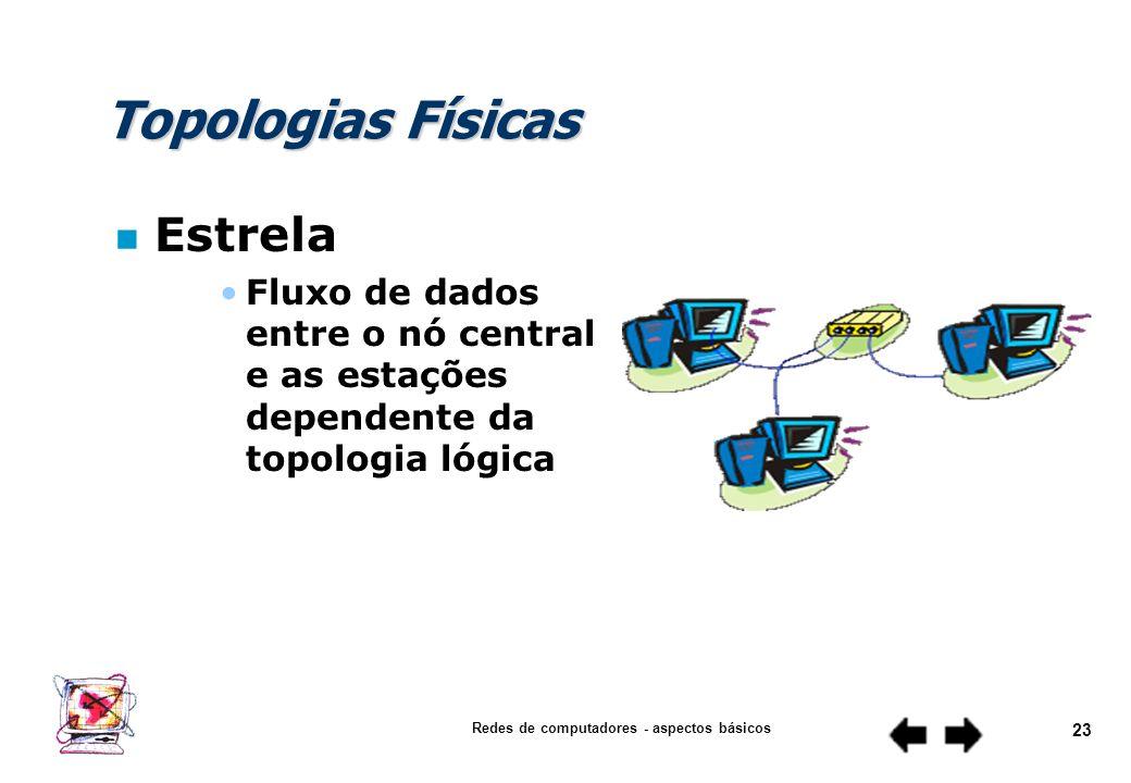 Redes de computadores - aspectos básicos 22 Topologias Físicas n Estrela Tamanho da rede dependente do comprimento máximo do cabo entre o nó central e