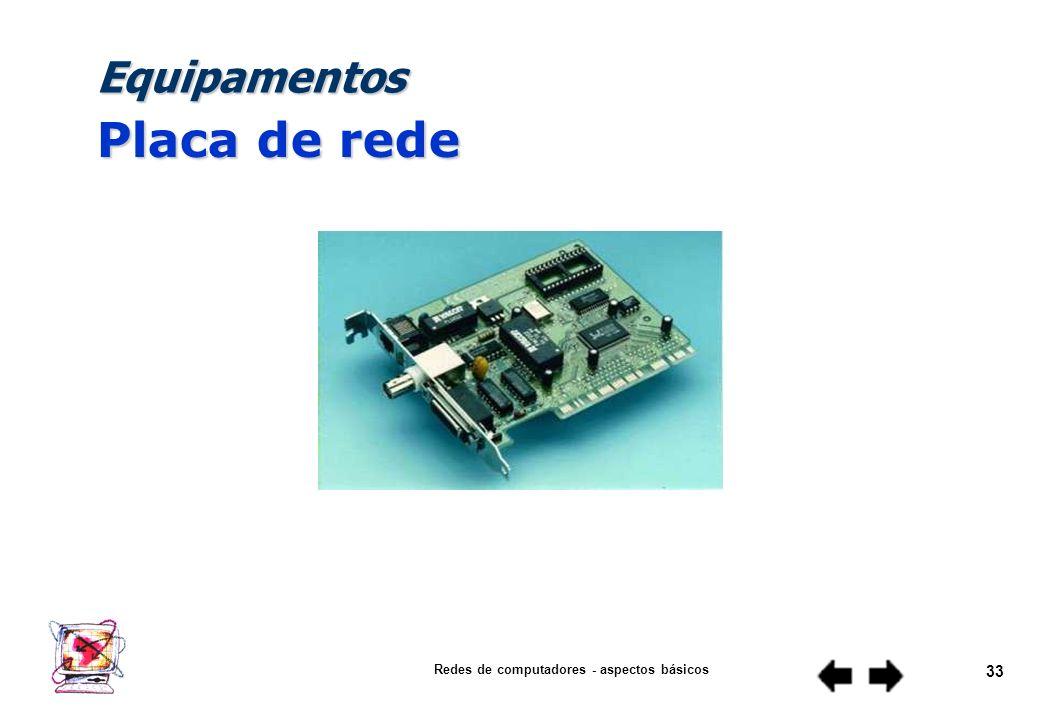 Redes de computadores - aspectos básicos 32 Equipamentos n Placas n Hubs n Switches n Roteadores n Bridges n Repetidores n Modems