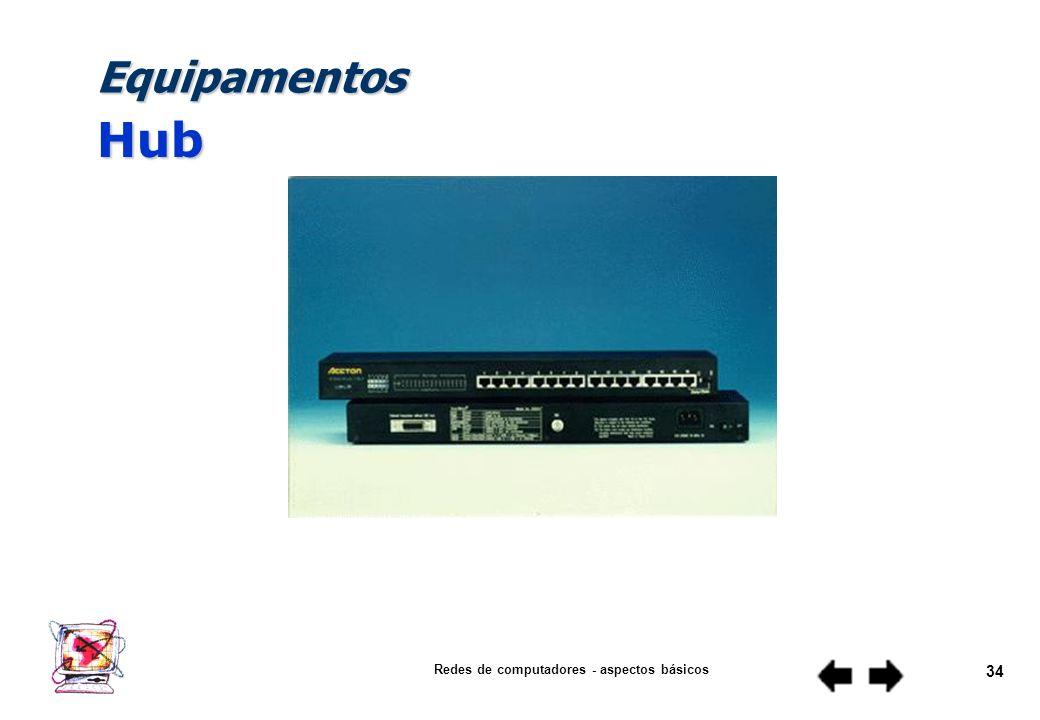 Redes de computadores - aspectos básicos 33 Equipamentos Placa de rede