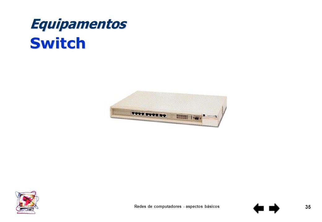 Redes de computadores - aspectos básicos 34 Equipamentos Hub