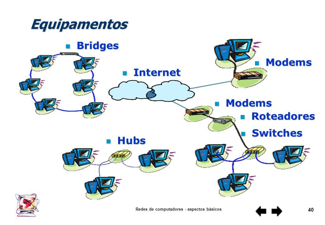 Redes de computadores - aspectos básicos 39 Equipamentos Modem