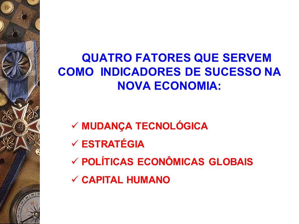 QUATRO FATORES QUE SERVEM COMO INDICADORES DE SUCESSO NA NOVA ECONOMIA: MUDANÇA TECNOLÓGICA ESTRATÉGIA POLÍTICAS ECONÔMICAS GLOBAIS CAPITAL HUMANO