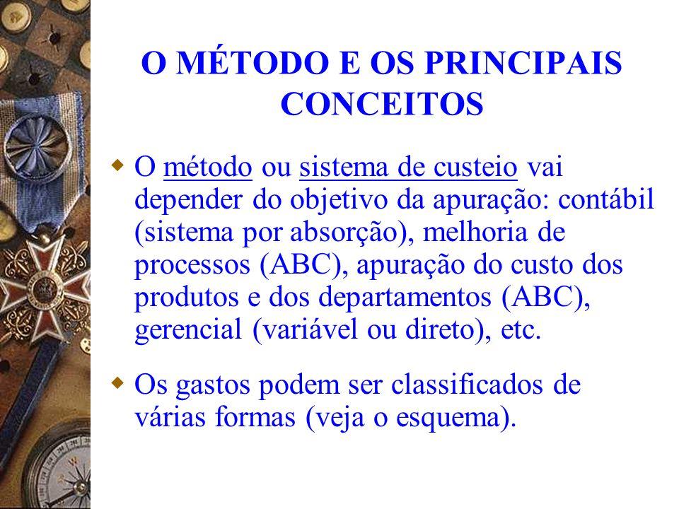 O MÉTODO E OS PRINCIPAIS CONCEITOS O método ou sistema de custeio vai depender do objetivo da apuração: contábil (sistema por absorção), melhoria de p