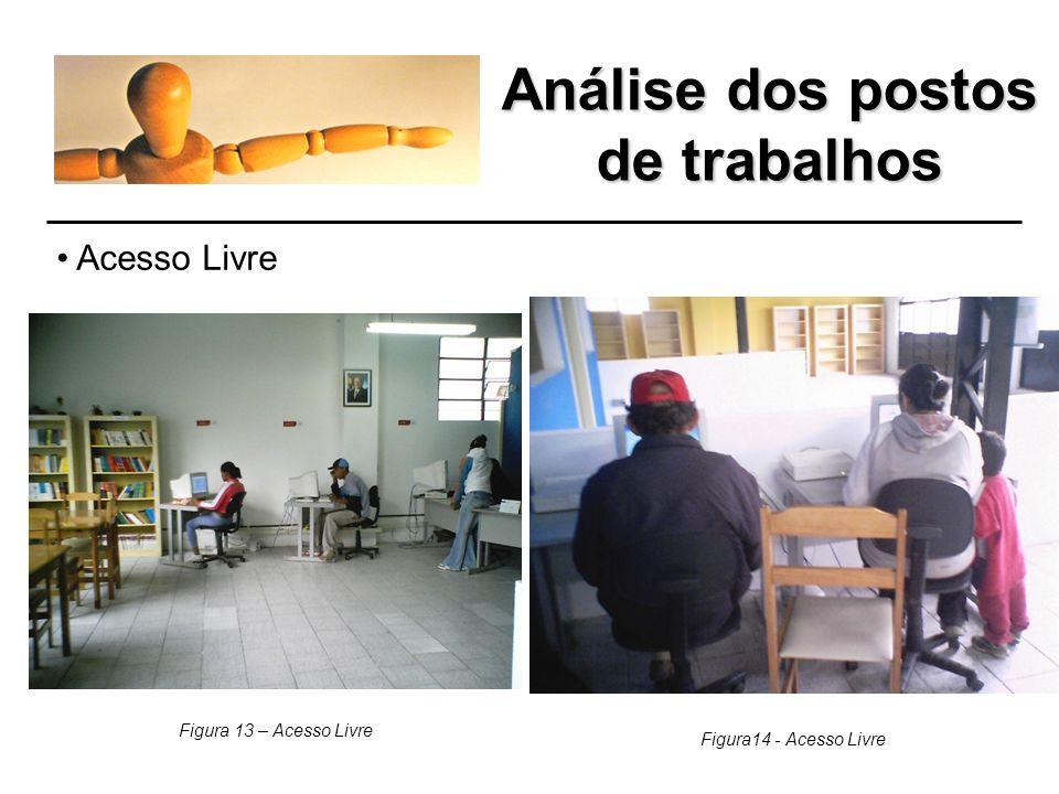 Análise dos postos de trabalhos Acesso Livre Figura 11 - Posto de trabalho 05Figura 12 – Entrada Telecentro