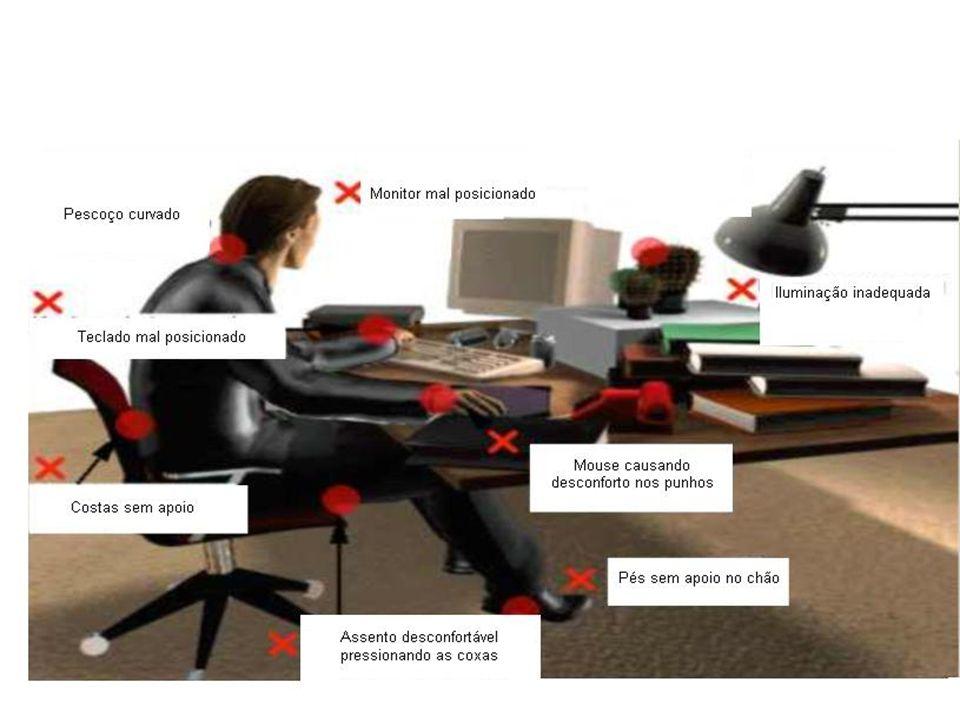 Análise dos postos de trabalhos Síntese dos problemas Má postura dos usuários e funcionários em geral; Inclinação da coluna e pescoço diante do comput