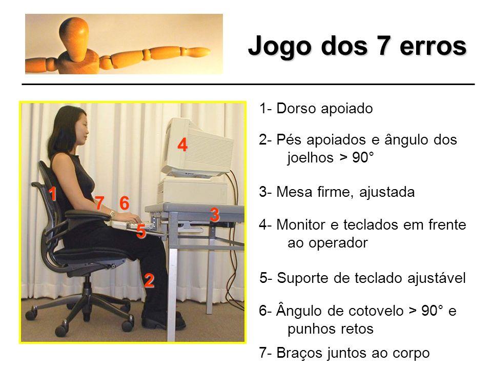 Jogo dos 7 erros 1- Não apoiar na cadeira 1 2 3 4 5 6 7 2- Joelhos dobrados e pés não apoiados no piso 3- Mesa instável ou inadequada 4- Monitor e tec