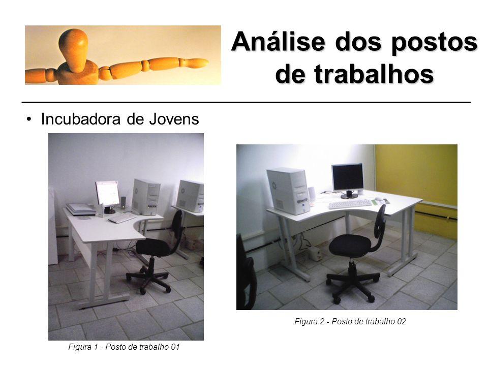 Análise dos postos de trabalhos Incubadora de Jovens Figura 1 - Posto de trabalho 01 Figura 2 - Posto de trabalho 02