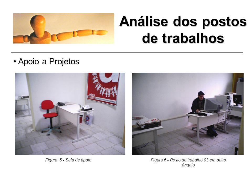 Análise dos postos de trabalhos Apoio a Projetos Figura 5 - Sala de apoio Figura 6 - Posto de trabalho 03 em outro ângulo