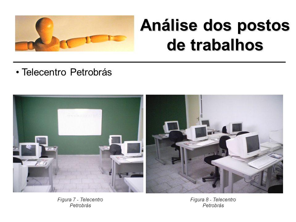 Análise dos postos de trabalhos Telecentro Petrobrás Figura 7 - Telecentro Petrobrás Figura 8 - Telecentro Petrobrás