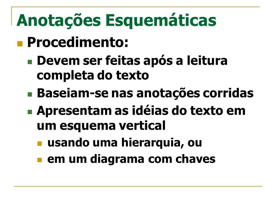Anotações Esquemáticas Procedimento: Devem ser feitas após a leitura completa do texto Baseiam-se nas anotações corridas Apresentam as idéias do texto