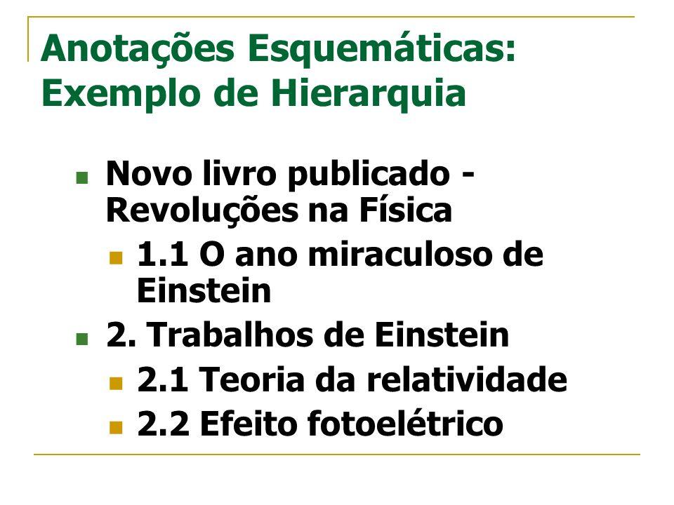 Anotações Esquemáticas: Exemplo de Hierarquia Novo livro publicado - Revoluções na Física 1.1 O ano miraculoso de Einstein 2. Trabalhos de Einstein 2.
