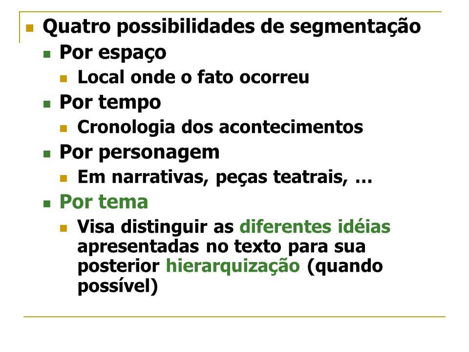 Quatro possibilidades de segmentação Por espaço Local onde o fato ocorreu Por tempo Cronologia dos acontecimentos Por personagem Em narrativas, peças