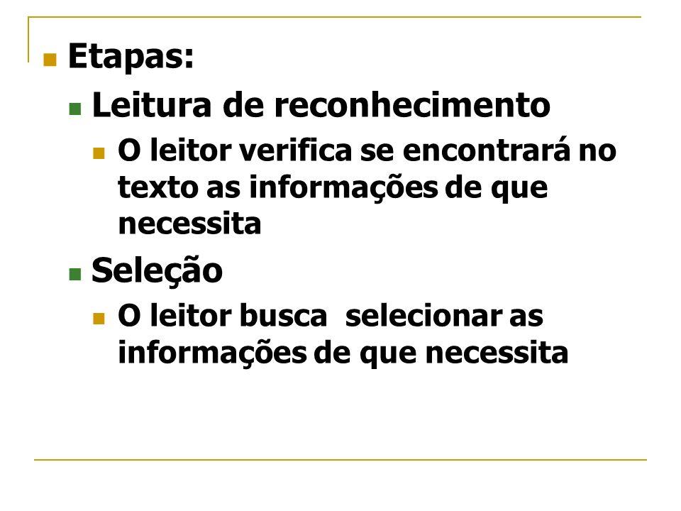 Etapas: Leitura de reconhecimento O leitor verifica se encontrará no texto as informações de que necessita Seleção O leitor busca selecionar as inform