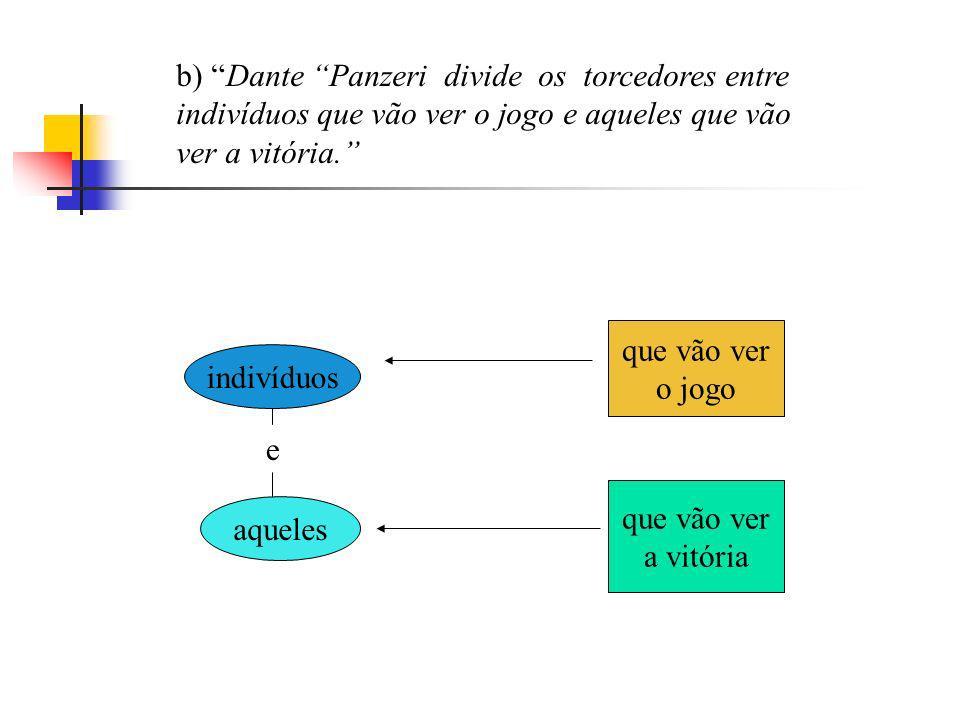 b) Dante Panzeri divide os torcedores entre indivíduos que vão ver o jogo e aqueles que vão ver a vitória.