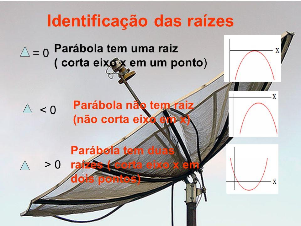 = 0 Parábola tem uma raiz ( corta eixo x em um ponto) < 0 > 0 Parábola não tem raiz (não corta eixo em x) Parábola tem duas raízes ( corta eixo x em d
