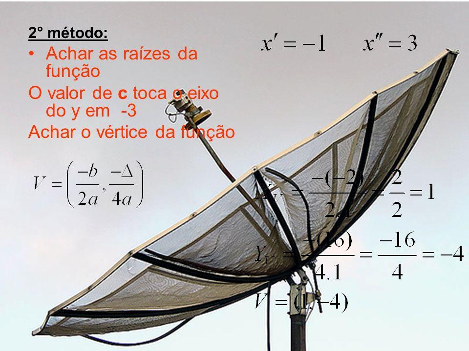 2° método: Achar as raízes da função O valor de c toca o eixo do y em -3 Achar o vértice da função