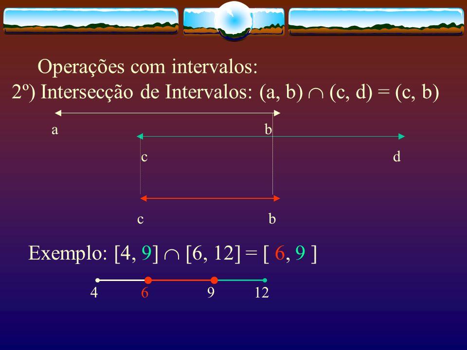 Operações com intervalos: 2º) Intersecção de Intervalos: (a, b) (c, d) = (c, b) a b c d c b 4 6 9 12 Exemplo: [4, 9] [6, 12] = [ 6, 9 ]