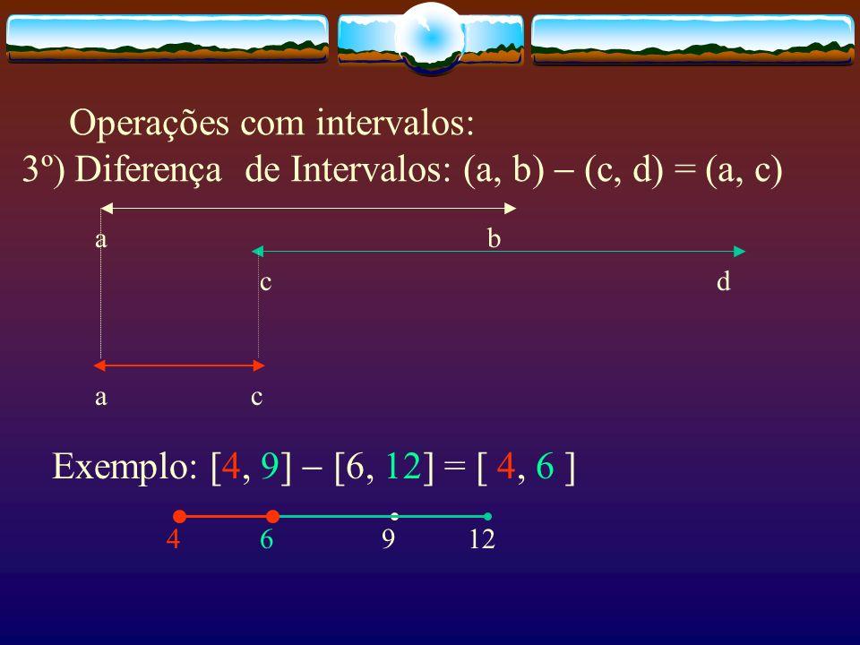 Operações com intervalos: 3º) Diferença de Intervalos: (a, b) (c, d) = (a, c) a b c d a c 4 6 9 12 Exemplo: [4, 9] [6, 12] = [ 4, 6 ]