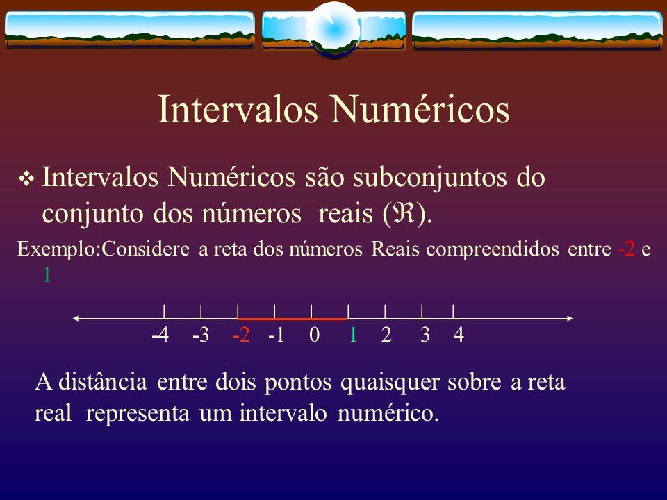 Intervalos Numéricos Intervalos Numéricos são subconjuntos do conjunto dos números reais ( ).