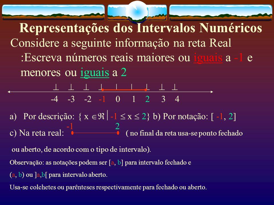Representações dos Intervalos Numéricos Considere a seguinte informação na reta Real :Escreva números reais maiores ou iguais a -1 e menores ou iguais a 2 -4 -3 -2 -1 0 1 2 3 4 a)Por descrição: { x -1 x 2} b) Por notação: [ -1, 2] c) Na reta real: ( no final da reta usa-se ponto fechado ou aberto, de acordo com o tipo de intervalo).