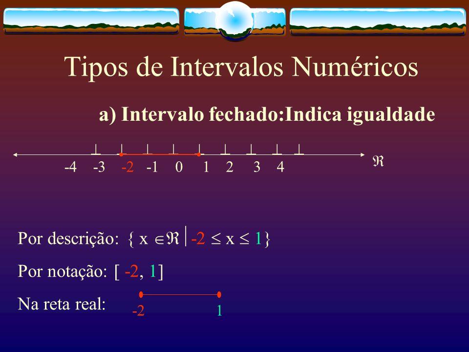 Tipos de Intervalos Numéricos a) Intervalo fechado:Indica igualdade -4 -3 -2 -1 0 1 2 3 4 Por descrição: { x -2 x 1} Por notação: [ -2, 1] Na reta real: -2 1