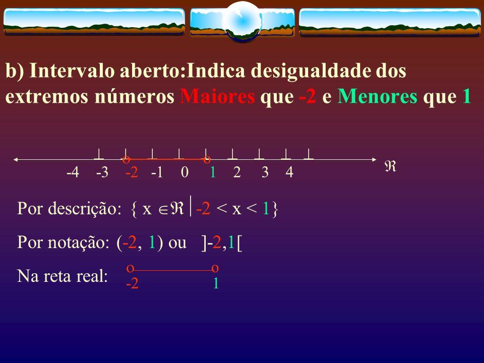 b) Intervalo aberto:Indica desigualdade dos extremos números Maiores que -2 e Menores que 1 -4 -3 -2 -1 0 1 2 3 4 Por descrição: { x -2 < x < 1} Por notação: (-2, 1) ou ]-2,1[ Na reta real: -2 1 o o